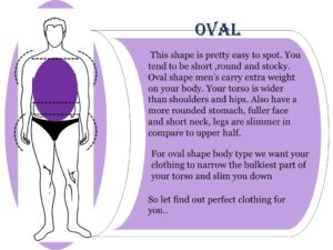 how to dress your body type, oval body shape