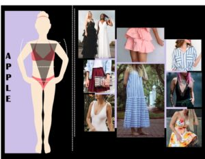 HOW TO DRESS FOR YOUR BODY TYPE, INVERTED TRIANGLE BODY TYPE