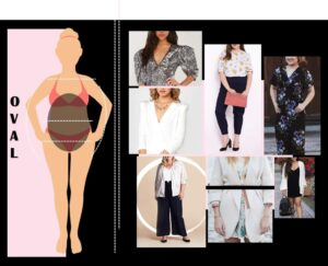 HOW TO DRESS FOR YOUR BODY TYPE, OVAL BODY TYPE