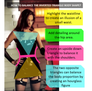 body shapes inverted triangle